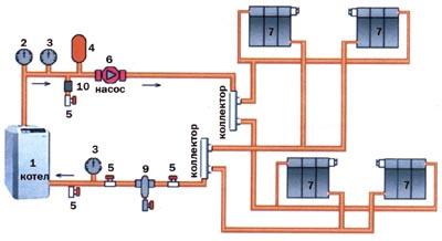 Chauffage dappoint a lhuile exemple de devis travaux for Calcul chauffage maison